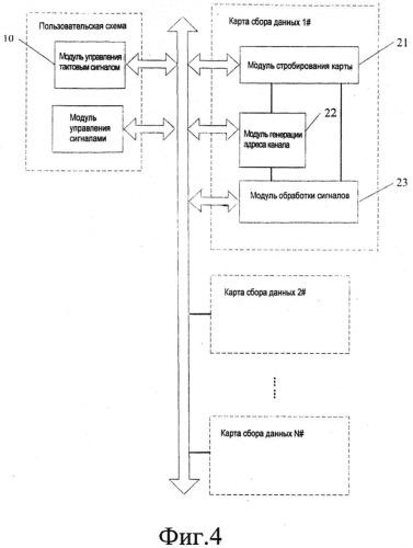 Карта сбора данных, а также система и способ управления расширением для карт сбора данных