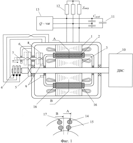 Высокоскоростной генератор на базе двухполюсной машины двойного питания с промежуточным ротором и конденсаторным самовозбуждением
