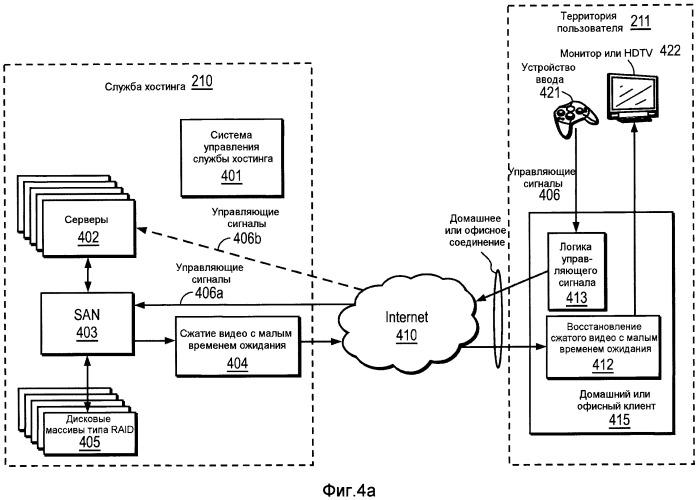 Система для потоковой передачи баз данных, обслуживающих приложения реального времени, посредством потоковой передачи интерактивного видео