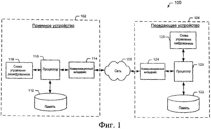 Системы, способы и устройства для обнаружения и исправления ошибки шифрования