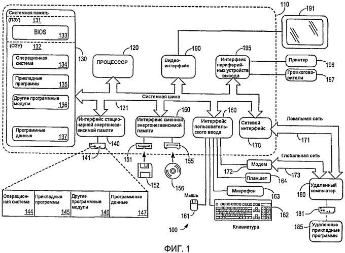 Медиапроцессор для организации мультимедийных данных