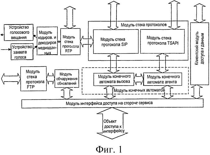 Блок фоновой обработки сервиса, агентская система и способ управления вызовом в такой системе
