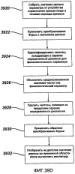 Анализ физиологических параметров для имплантируемого устройства ограничения и регистрирующего устройства