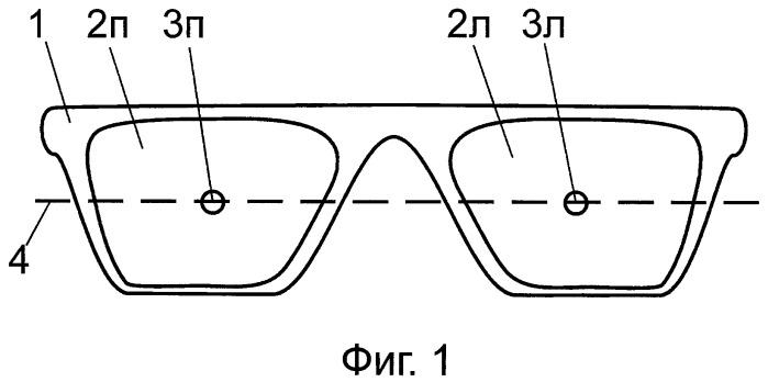 Способ профилактики и лечения рефракционных нарушений зрения и устройство для его осуществления