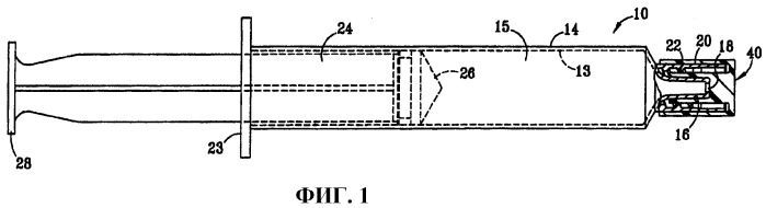 Шприц с углубленным наконечником и защитным приспособлением для использования с фронтальными комплектующими изделиями