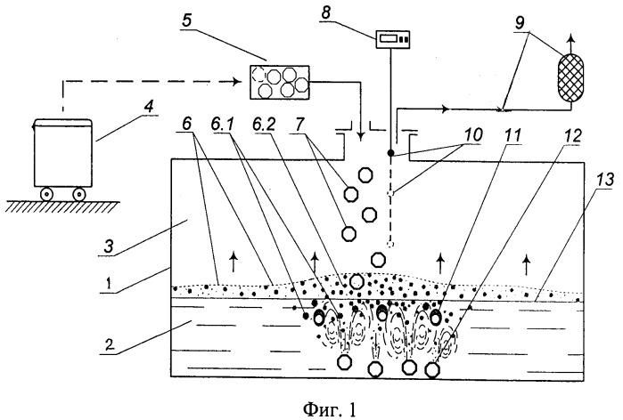 Способ подготовки горизонтальных резервуаров для светлых нефтепродуктов к проведению ремонтных огневых работ
