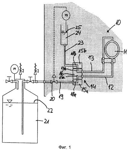 Лабораторная мельница с вращающимися узлами ввода для подлежащих обеспечению средой размольных стаканов