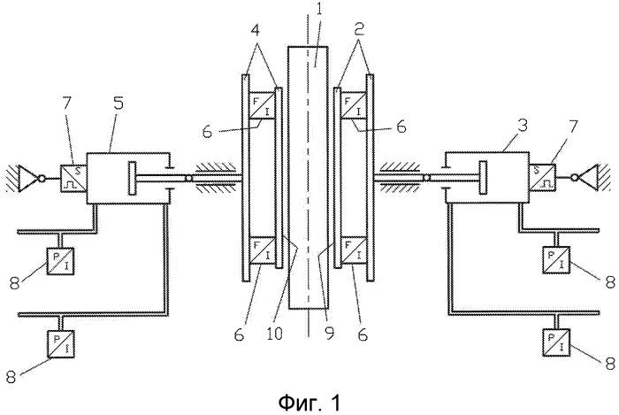 Регулирование боковых направляющих металлической полосы