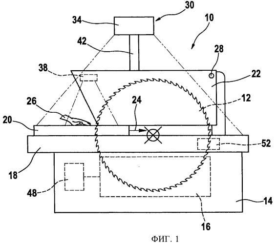 Предохранительное устройство технологической машины
