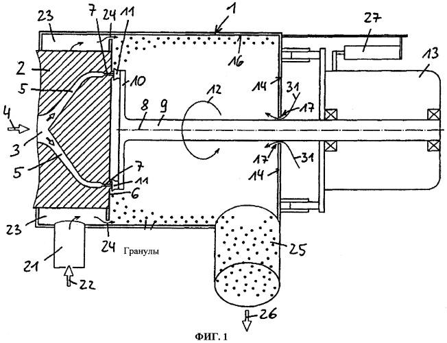 Устройство для гранулирования горячих кусочков