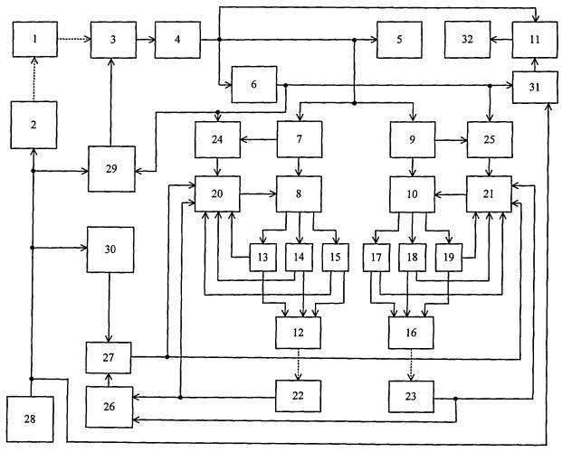 Способ регулирования электрической передачи тепловоза в режиме торможения