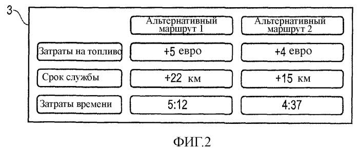 Система поддержки водителя для автомобиля и соответствующий способ эксплуатации