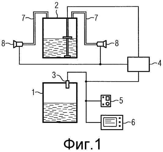 Рельсовое транспортное средство с контролированием уровня заполнения бака для сточных вод