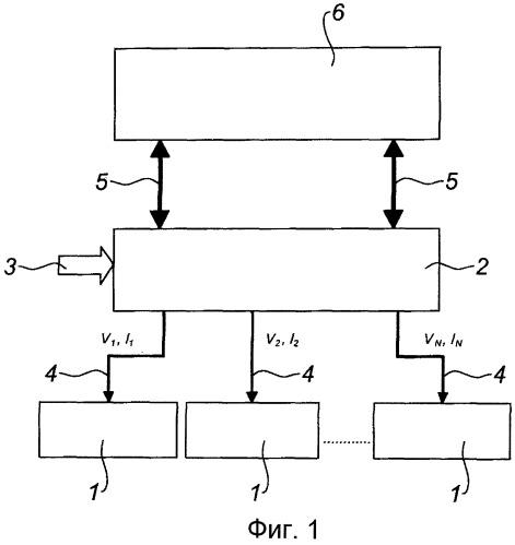 Способ управления электрической противообледенительной системой