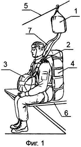 Людская парашютная система для десантирования с парашютистом тяжелых крупногабаритных грузов