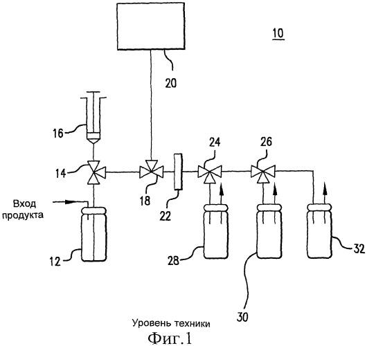 Система раздачи текучей среды с нерегулируемыми параметрами