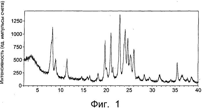Высокоактивные молекулярные сита со структурой типа мтт