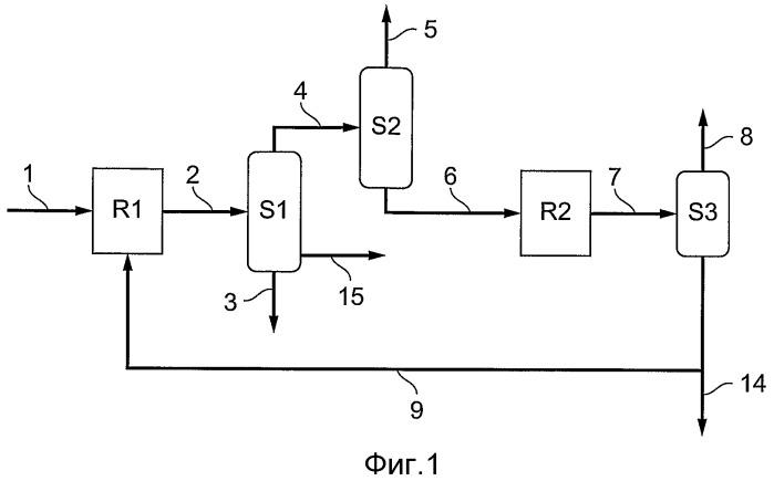 Способ конверсии тяжелого сырья в бензин и пропилен с регулируемым выходом