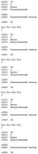Пептидные фрагменты для индукции синтеза белков внеклеточного матрикса