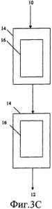 Способ получения биотоплива, где теплоту от реакций образования углерод-углеродных связей используют для проведения реакций газификации биомассы
