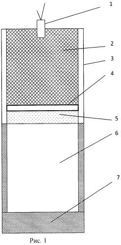 Способ получения наноструктурированного технически чистого титана для биомедицины