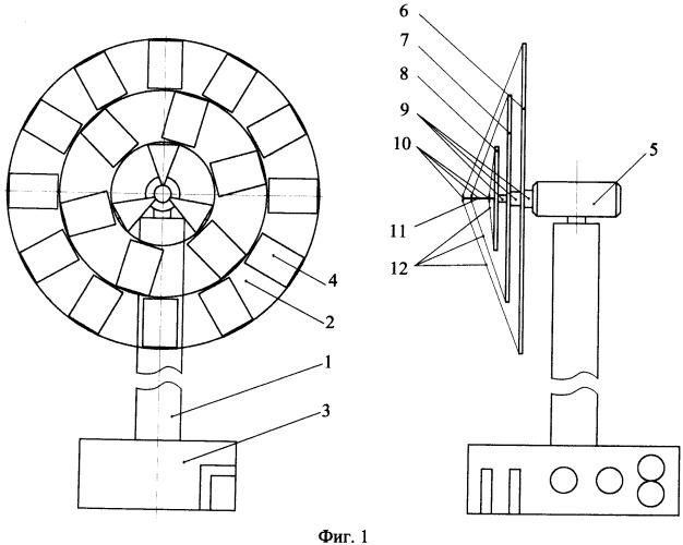 Ветроэнергетическая установка с многоступенчатым ротором