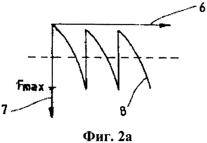 Соединение типа вал-втулка
