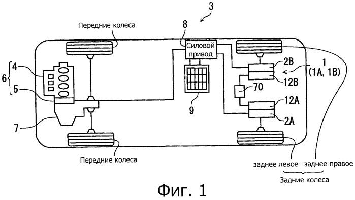 Приводное устройство и транспортное средство, на котором оно используется