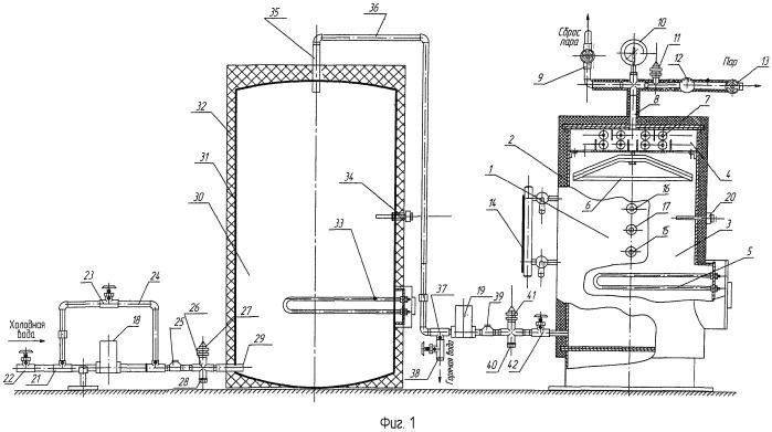 Энергосберегающая система горячего паро- и водоснабжения