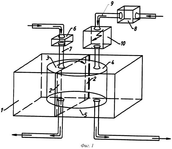 Способ и устройство для осушения воздуха