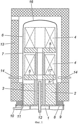 Высокотемпературная печь для отжига рулонов тонколистового проката