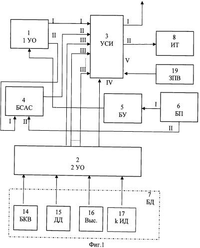 Способ контроля состояния конструкции летательного аппарата и устройство для его осуществления