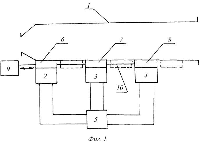 Способ анализа состава газовых смесей и газоанализатор для его реализации