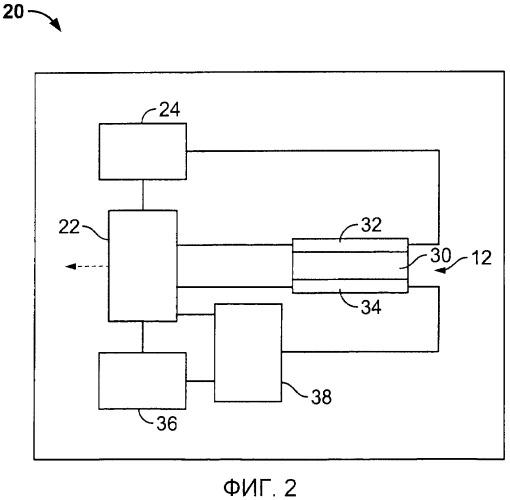 Газоизмерительное устройство и способ его работы