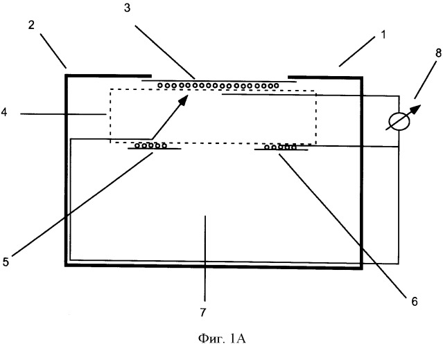 Электрохимические газовые датчики с ионовыми жидкими электролитическими системами