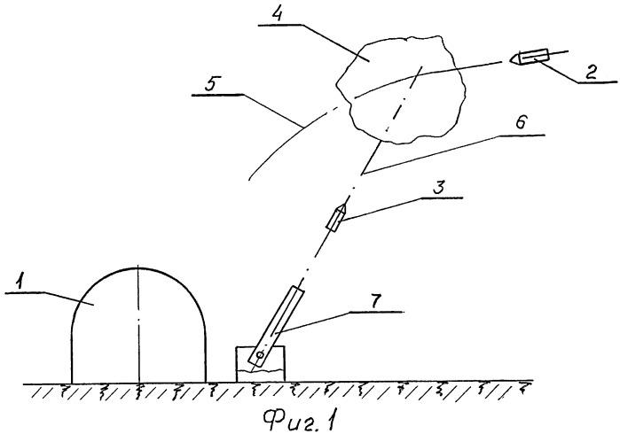 Способ защиты объекта от поражения его ракетой или снарядом
