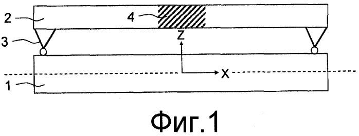 Устройство для коррекции оптических дефектов зеркала телескопа