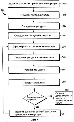 Система и способ описания приложений для обеспечения управляемости и эффективной масштабируемой установки
