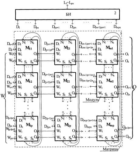 Многопроцессорная вычислительная система