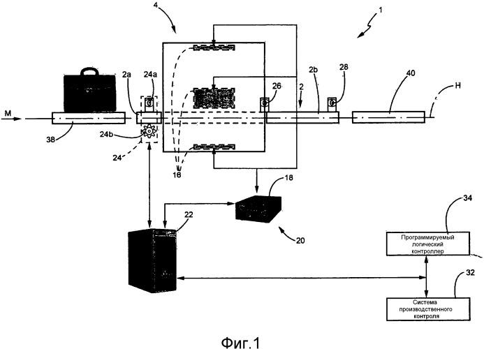 Способ и устройство обнаружения физических связей между электронными идентификаторами и объектами