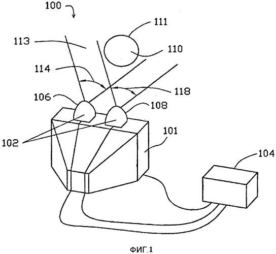 Комбинированная система захвата объекта и отображающее устройство и связанный способ