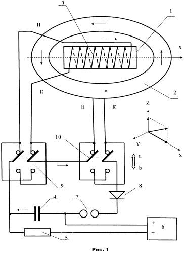 Способ намагничивания ферромагнитных параллелепипедов