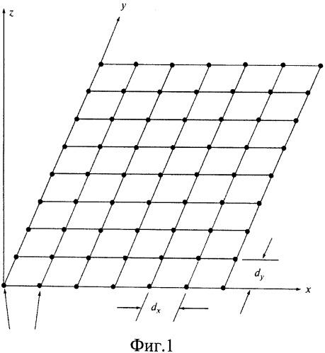 Способ размещения элементов в разреженной фазированной антенной решетке