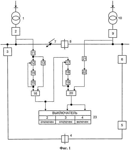 Способ контроля отключения вводного выключателя шин подстанции с последующим отключением головного выключателя и включением выключателя резерва линии кольцевой сети