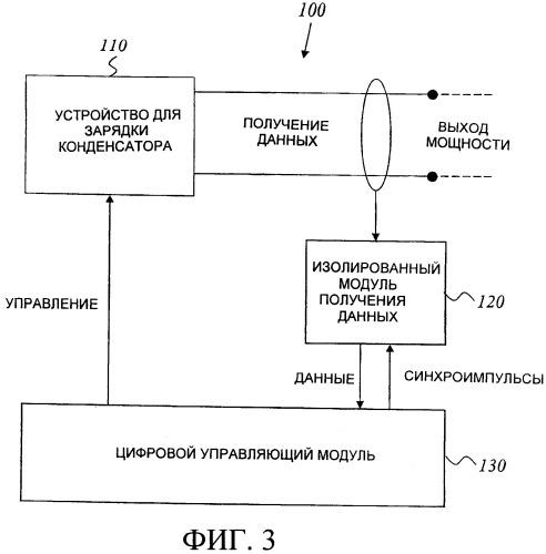Система для зарядки конденсатора, цифровой управляющий модуль и изолированный модуль получения данных для такой системы