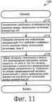 Способ калибровки и формирования диаграммы направленности в системе радиосвязи