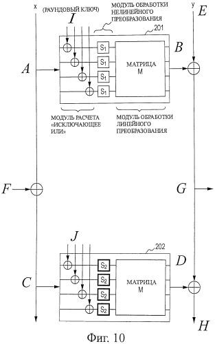 Устройство обработки шифрования/дешифрования, способ обработки шифрования/дешифрования, устройство обработки информации и компьютерная программа