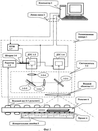 Телевизионная система для наблюдения за перемещением горячего проката