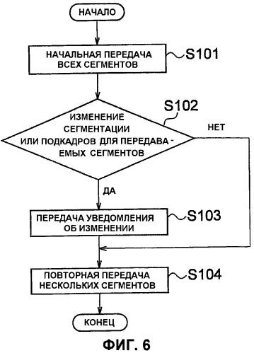 Способ передачи широковещательной информации, базовая станция радиосвязи и мобильная станция