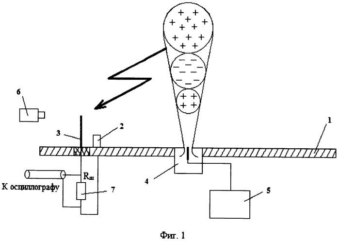 Защита от молнии - способ испытаний объектов на молниезащищенность и устройство для его осуществления